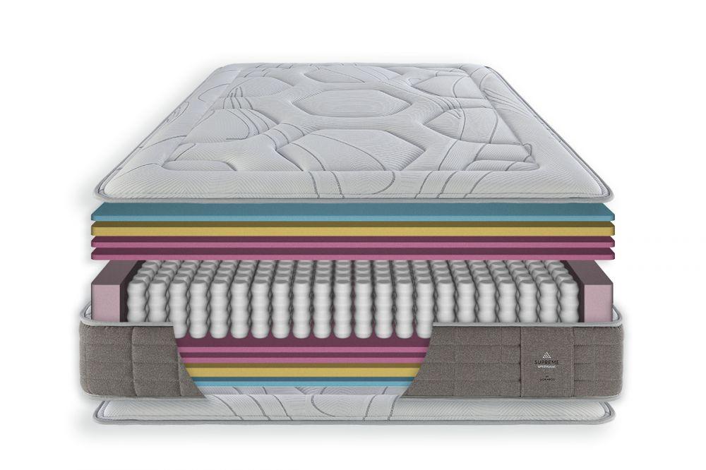 Supreme táskarugós matrac